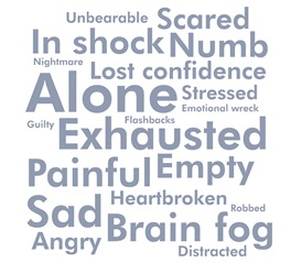 The image shows lots of words that people have used to describe their feelings. It includes: unbearable, scared, in shock, numb, alone, exhausted, sad, empty and painful.