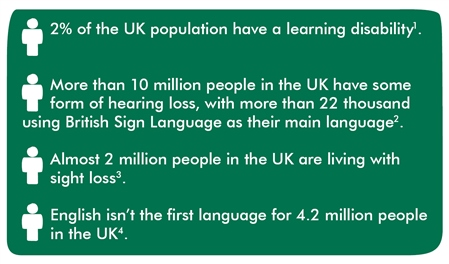 Infographic - learning needs in the UK